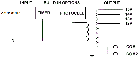 Electrical Diagram